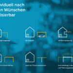 Möglichkeiten an Überdachungen